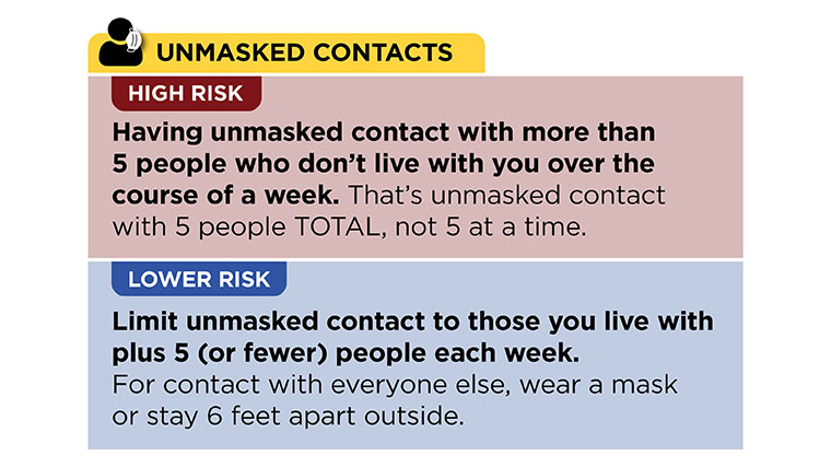 Unmasked contacts COVID-19 guidance