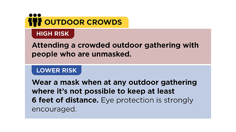 Outdoor crowds COVID-19 guidance