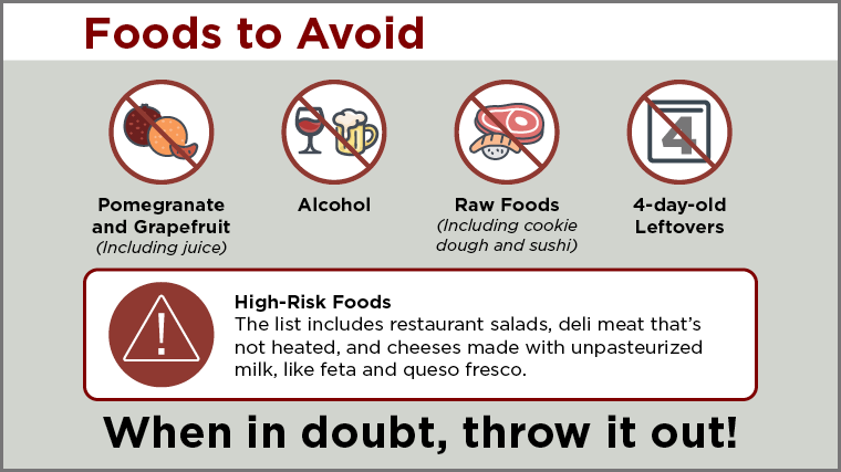 Foods to avoid after transplant surgery infographic
